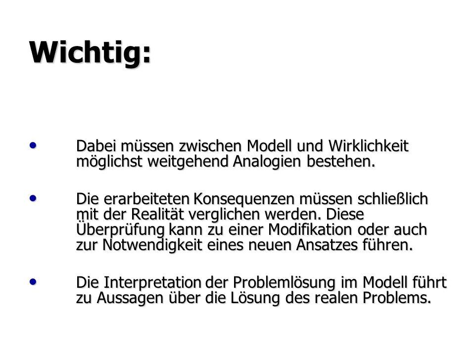 Wichtig: Dabei müssen zwischen Modell und Wirklichkeit möglichst weitgehend Analogien bestehen. Dabei müssen zwischen Modell und Wirklichkeit möglichs