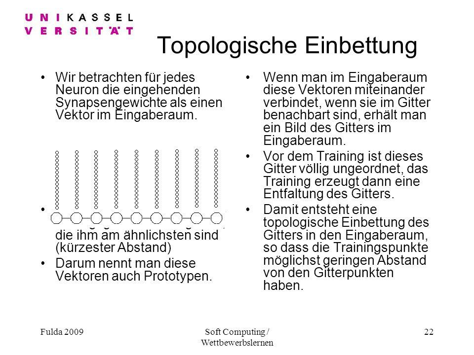 Fulda 2009Soft Computing / Wettbewerbslernen 22 Topologische Einbettung Wir betrachten für jedes Neuron die eingehenden Synapsengewichte als einen Vektor im Eingaberaum.