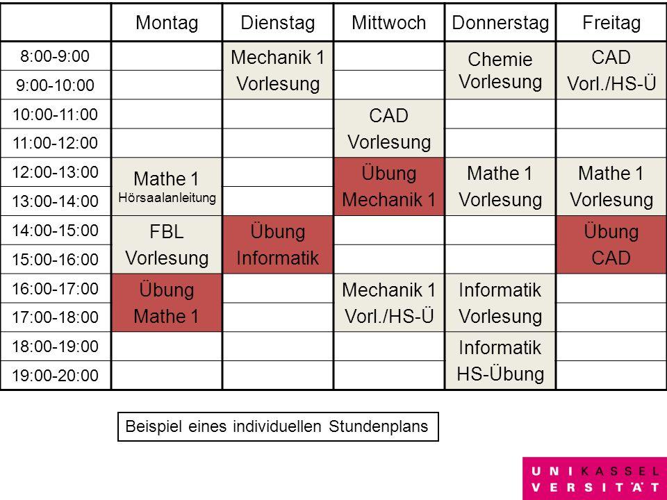 15 Beispiel eines individuellen Stundenplans MontagDienstagMittwochDonnerstagFreitag 8:00-9:00 Mechanik 1 Vorlesung Chemie Vorlesung CAD Vorl./HS-Ü 9: