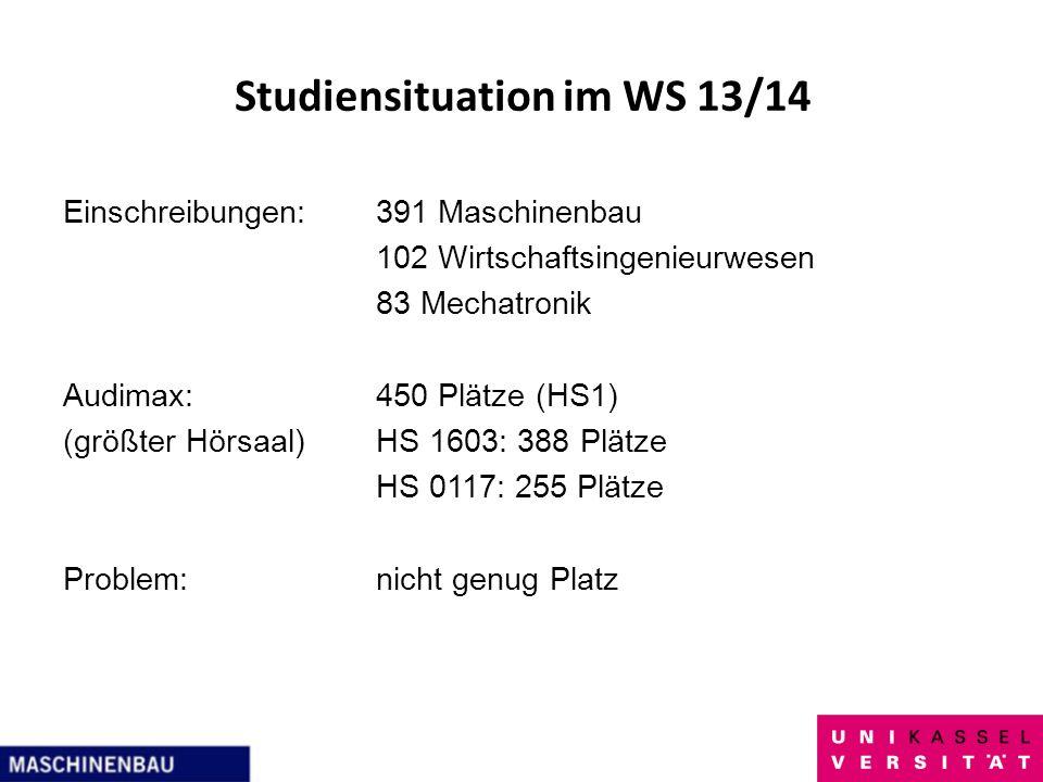 Studiensituation im WS 13/14 Einschreibungen:391 Maschinenbau 102 Wirtschaftsingenieurwesen 83 Mechatronik Audimax: 450 Plätze (HS1) (größter Hörsaal)