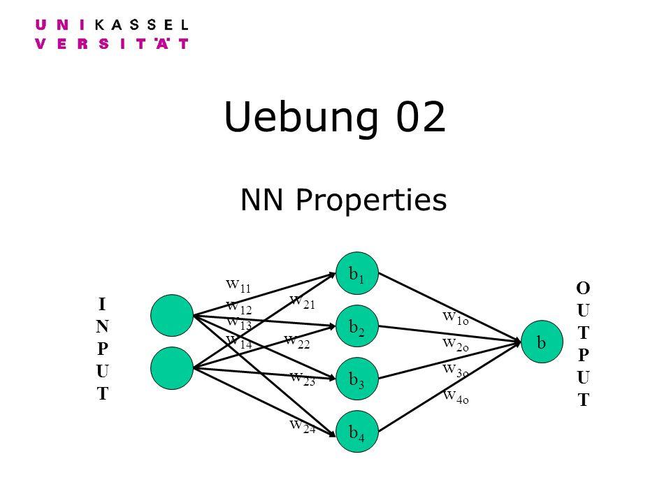 Uebung 02 NN Properties b1b1 b2b2 b3b3 b4b4 b INPUTINPUT OUTPUTOUTPUT w 1o w 2o w 3o w 4o w 11 w 12 w 13 w 14 w 21 w 22 w 23 w 24