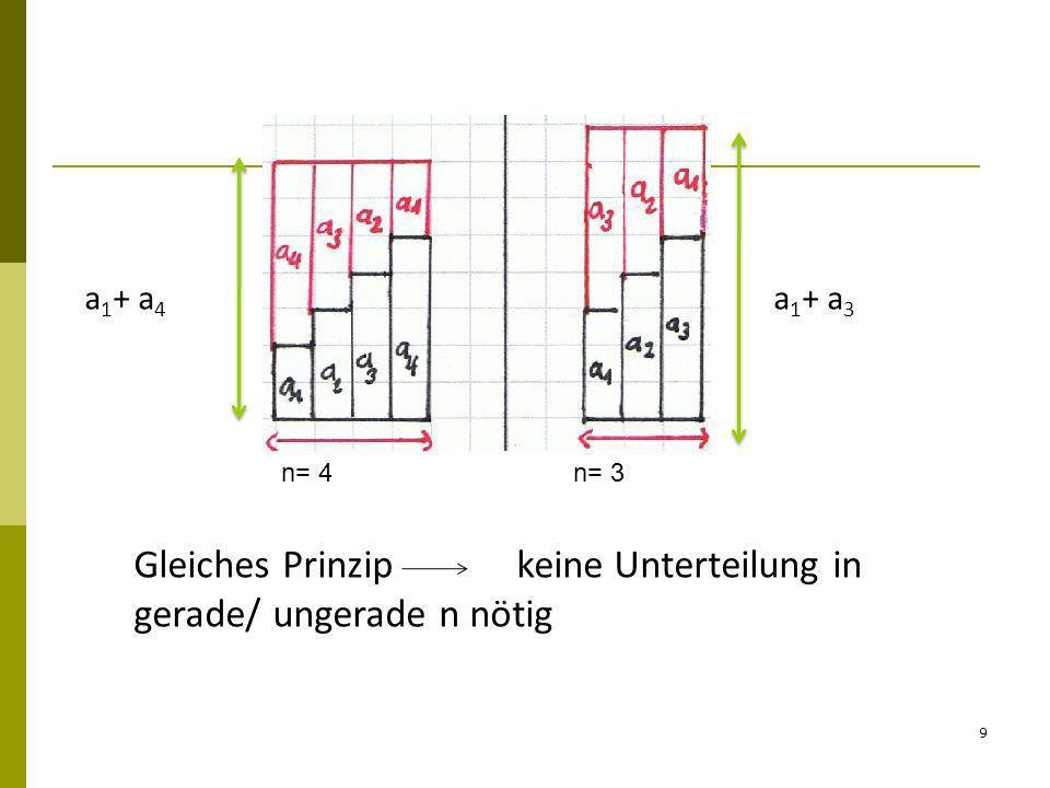9 a 1 + a 4 n= 4 n= 3 Gleiches Prinzip keine Unterteilung in gerade/ ungerade n nötig a 1 + a 3