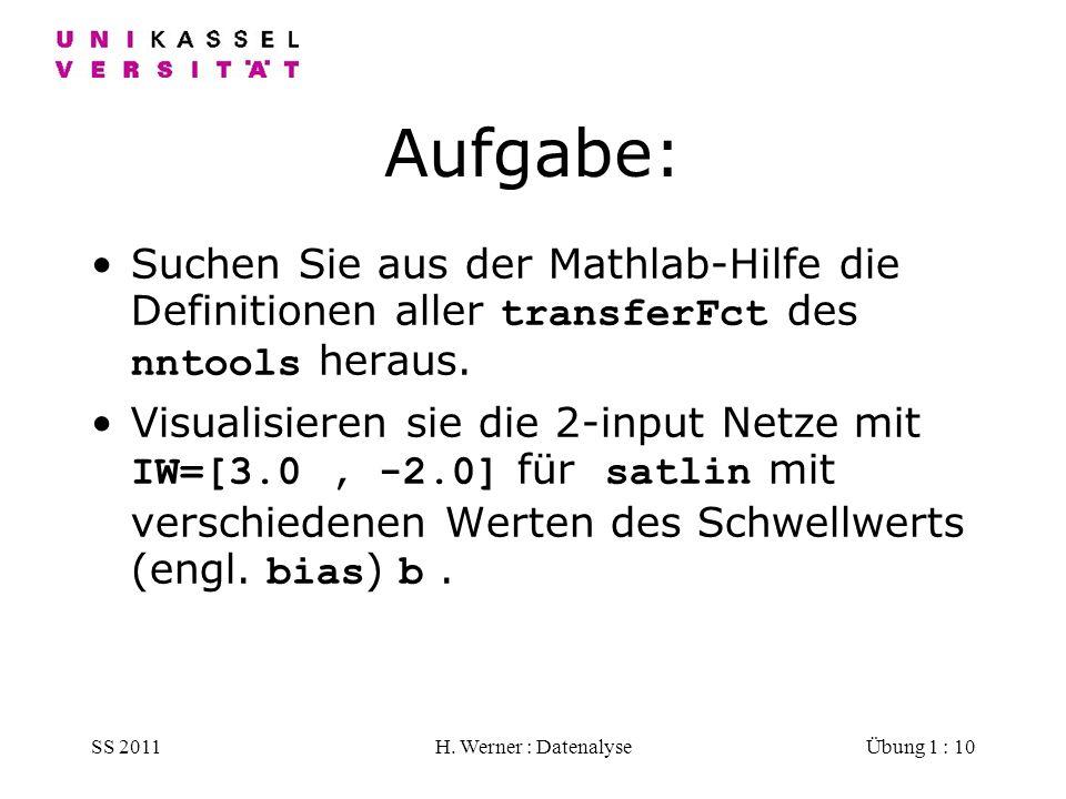 SS 2011H. Werner : DatenalyseÜbung 1 : 10 Aufgabe: Suchen Sie aus der Mathlab-Hilfe die Definitionen aller transferFct des nntools heraus. Visualisier