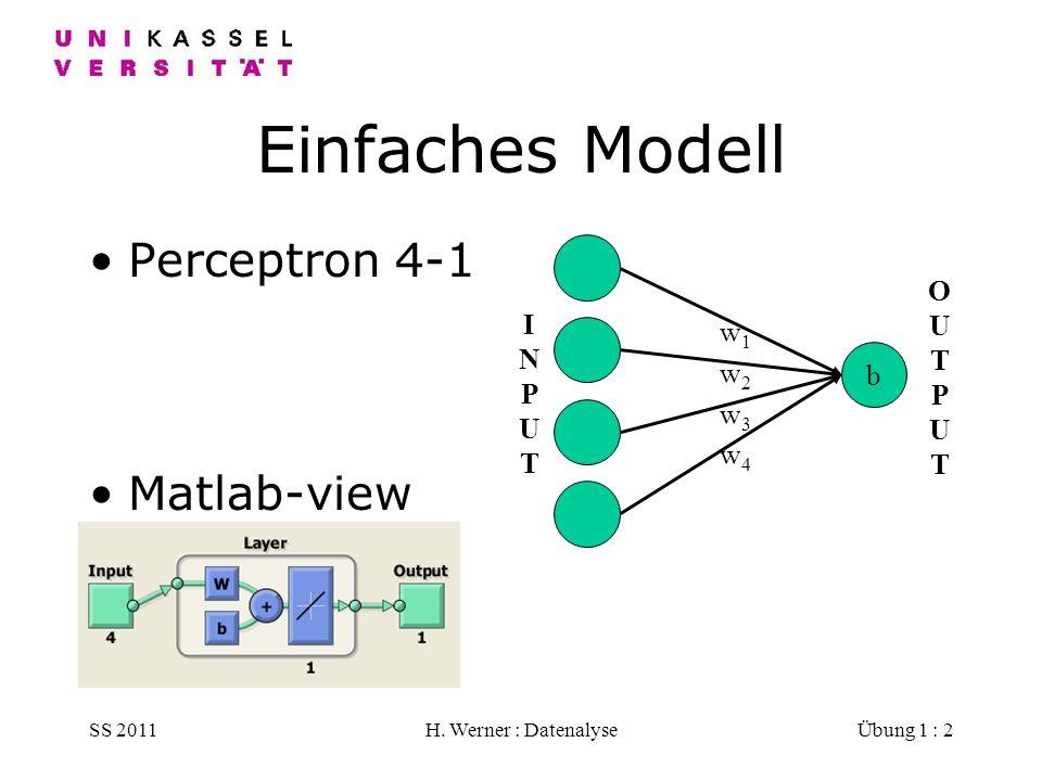 SS 2011H. Werner : DatenalyseÜbung 1 : 2 Einfaches Modell Perceptron 4-1 Matlab-view b INPUTINPUT OUTPUTOUTPUT w1w1 w2w2 w3w3 w4w4