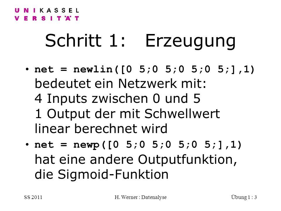 SS 2011H. Werner : DatenalyseÜbung 1 : 3 Schritt 1: Erzeugung net = newlin([0 5;0 5;0 5;0 5;],1) bedeutet ein Netzwerk mit: 4 Inputs zwischen 0 und 5