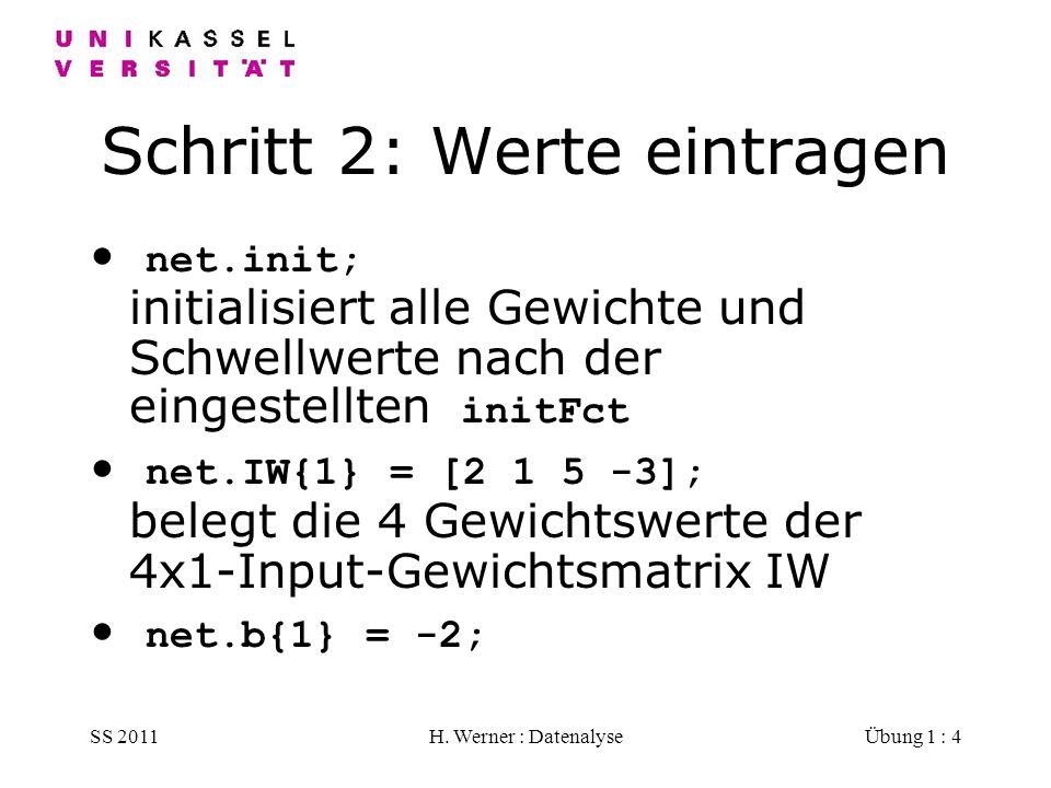 SS 2011H. Werner : DatenalyseÜbung 1 : 4 Schritt 2: Werte eintragen net.init; initialisiert alle Gewichte und Schwellwerte nach der eingestellten init