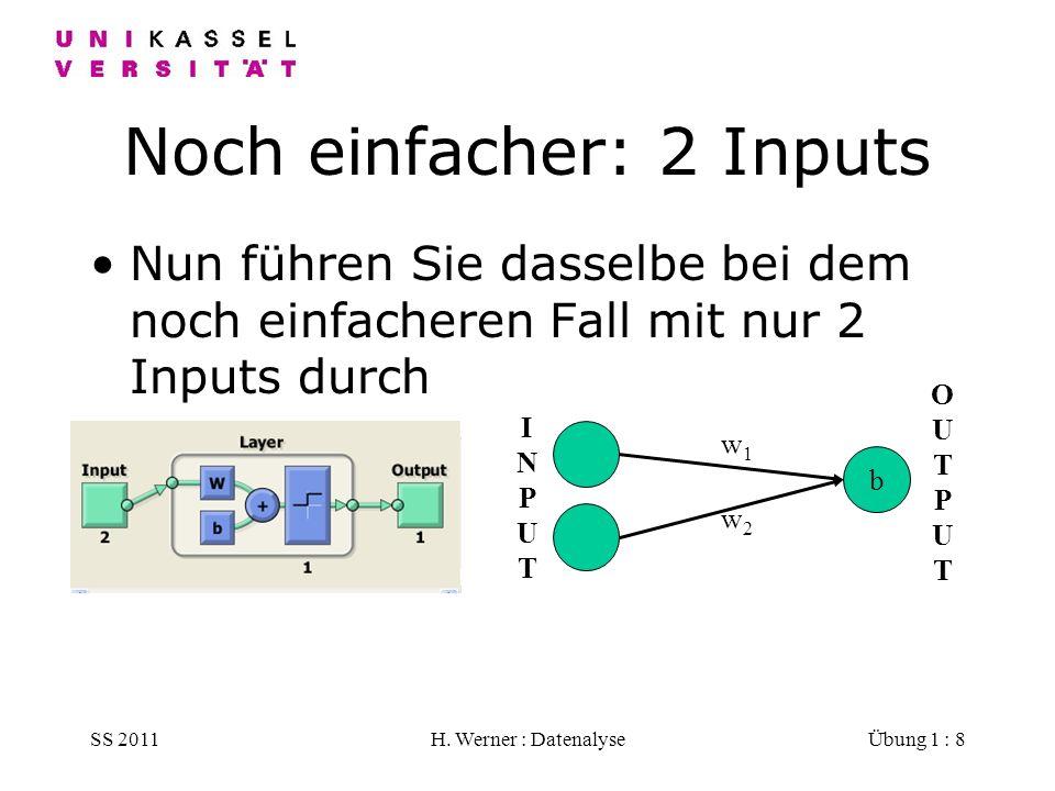 SS 2011H. Werner : DatenalyseÜbung 1 : 8 Noch einfacher: 2 Inputs Nun führen Sie dasselbe bei dem noch einfacheren Fall mit nur 2 Inputs durch INPUTIN