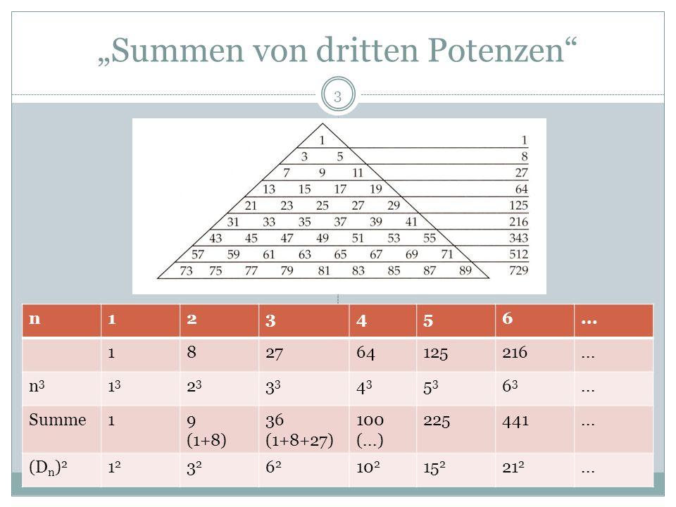 Wir stellen fest: Die Summe der ersten n dritten Potenz ist gleich dem Quadrat der n-ten Dreieckszahl D n.