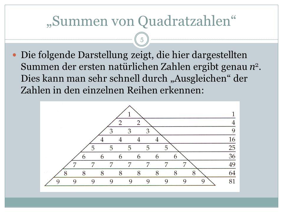 Lässt sich auch auf einfache Weise die Summe dieser Quadratzahlen bestimmen.