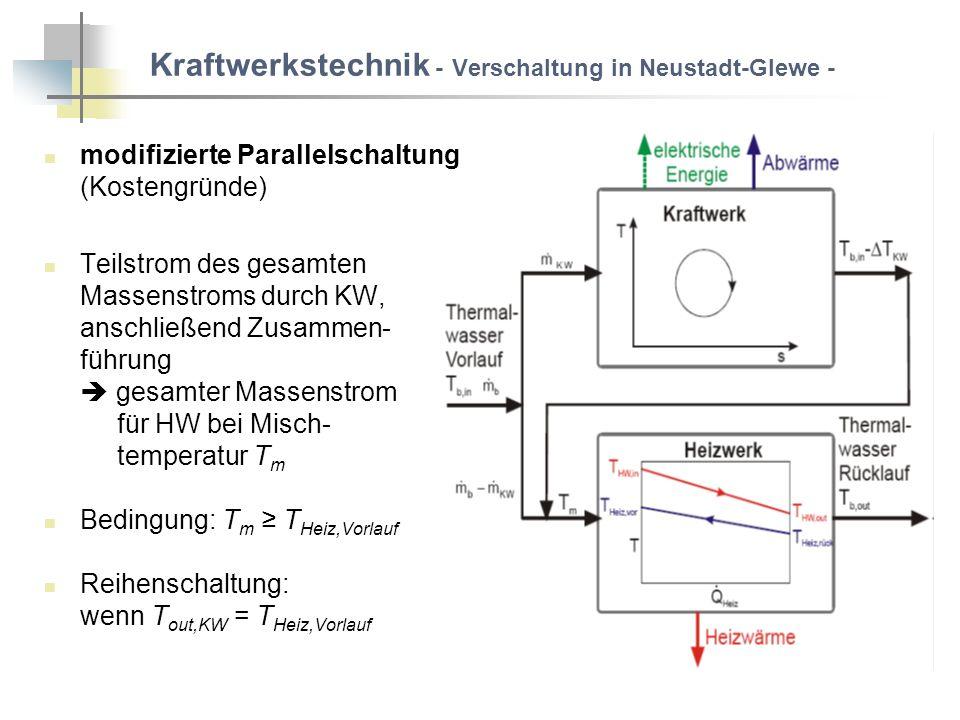 Kraftwerkstechnik - Verschaltung in Neustadt-Glewe - modifizierte Parallelschaltung (Kostengründe) Teilstrom des gesamten Massenstroms durch KW, anschließend Zusammen- führung gesamter Massenstrom für HW bei Misch- temperatur T m Bedingung: T m T Heiz,Vorlauf Reihenschaltung: wenn T out,KW = T Heiz,Vorlauf