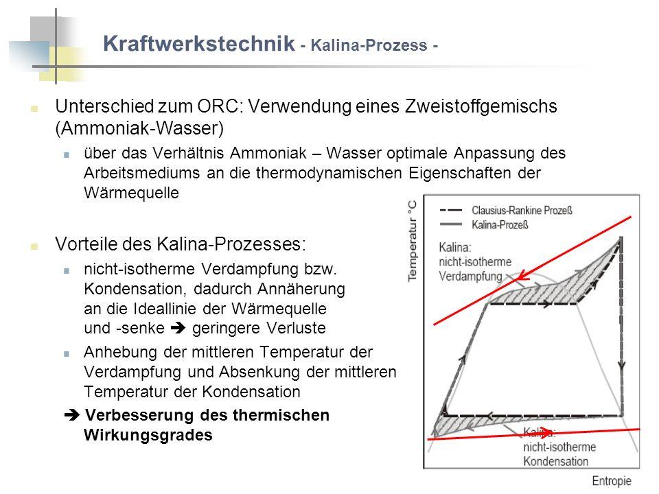 Unterschied zum ORC: Verwendung eines Zweistoffgemischs (Ammoniak-Wasser) über das Verhältnis Ammoniak – Wasser optimale Anpassung des Arbeitsmediums an die thermodynamischen Eigenschaften der Wärmequelle Vorteile des Kalina-Prozesses: nicht-isotherme Verdampfung bzw.