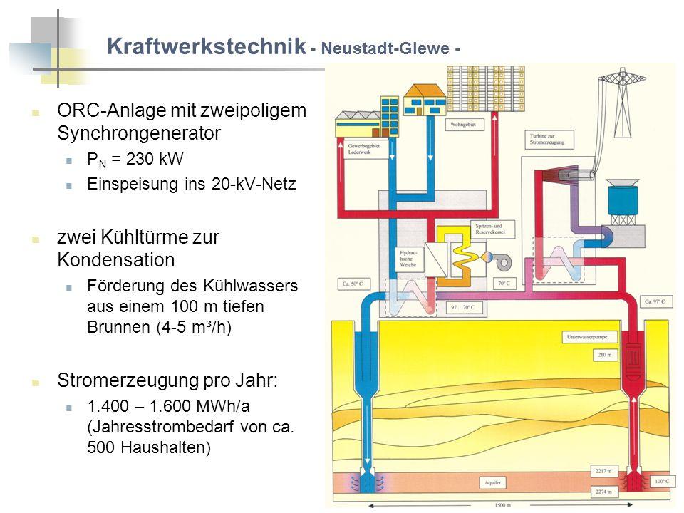 Kraftwerkstechnik - Neustadt-Glewe - ORC-Anlage mit zweipoligem Synchrongenerator P N = 230 kW Einspeisung ins 20-kV-Netz zwei Kühltürme zur Kondensat