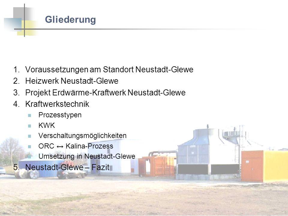 Gliederung 1.Voraussetzungen am Standort Neustadt-Glewe 2.Heizwerk Neustadt-Glewe 3.Projekt Erdwärme-Kraftwerk Neustadt-Glewe 4.Kraftwerkstechnik Proz