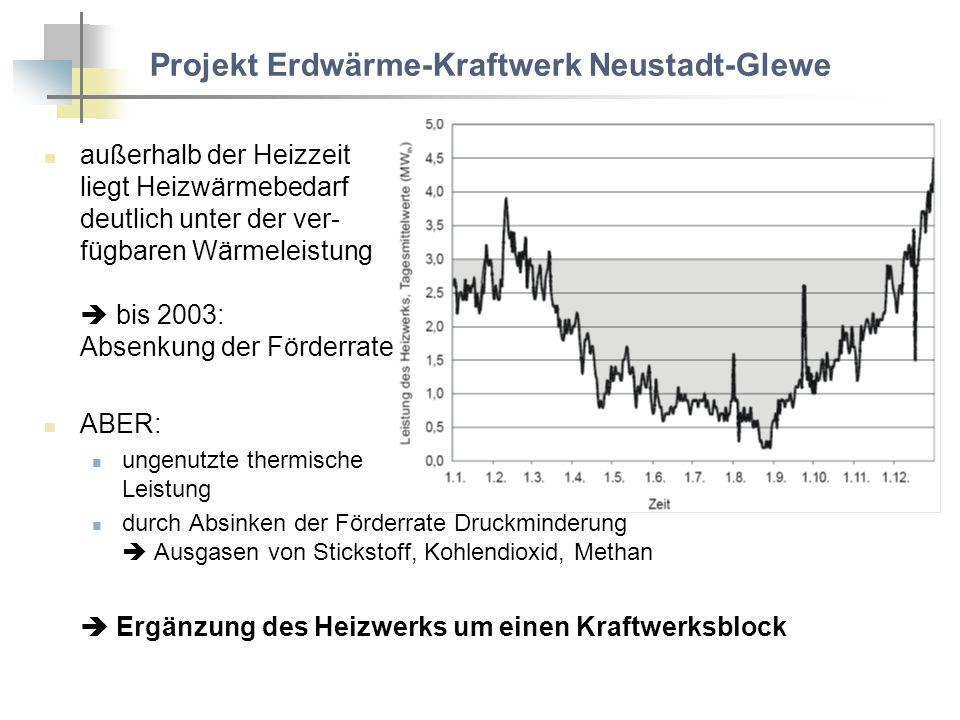 Projekt Erdwärme-Kraftwerk Neustadt-Glewe schon früher Pläne für Erweiterung aber Realisierung durch hohe Anlagenkosten unwirtschaftlich ab 2000: Aufnahme der Geothermie in das EEG: Einspeisevergütung: 8,95 ct/kWh Förderung als Pilotprojekt durch das Bundesministerium für Umwelt, Naturschutz und Reaktorsicherheit Budget insgesamt: 800.000 Gesellschafter der Erdwärme-Kraft-GbR: Vattenfall Europe, Berlin (94,26 %) WEMAG AG, Schwerin (5,74 %) Konzept: wärmegeführtes Heizkraftwerk (Vorrang der Wärmeversorgung)