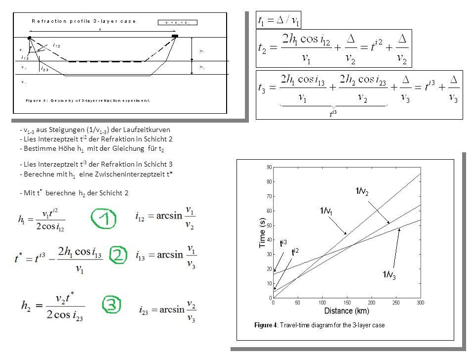 - v 1-3 aus Steigungen (1/v 1-3 ) der Laufzeitkurven - Lies Interzeptzeit t i2 der Refraktion in Schicht 2 - Bestimme Höhe h 1 mit der Gleichung für t