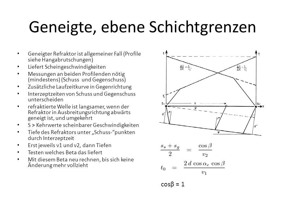 Geneigte, ebene Schichtgrenzen Geneigter Refraktor ist allgemeiner Fall (Profile siehe Hangabrutschungen) Liefert Scheingeschwindigkeiten Messungen an