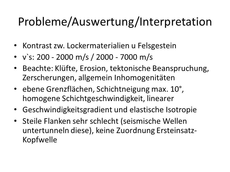 Probleme/Auswertung/Interpretation Kontrast zw. Lockermaterialien u Felsgestein v`s: 200 - 2000 m/s / 2000 - 7000 m/s Beachte: Klüfte, Erosion, tekton