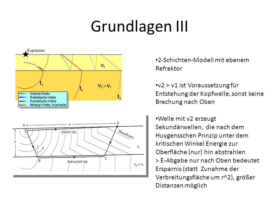 Grundlagen III 2-Schichten-Modell mit ebenem Refraktor v2 > v1 ist Voraussetzung für Entstehung der Kopfwelle, sonst keine Brechung nach Oben Welle mi