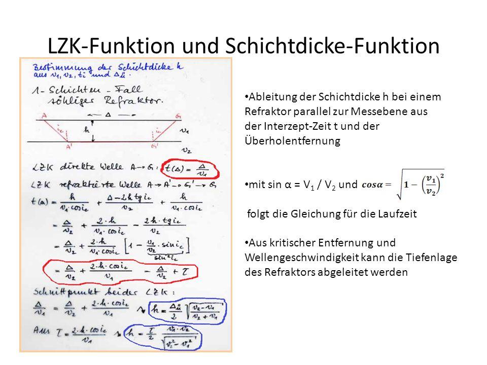 LZK-Funktion und Schichtdicke-Funktion Ableitung der Schichtdicke h bei einem Refraktor parallel zur Messebene aus der Interzept-Zeit t und der Überho
