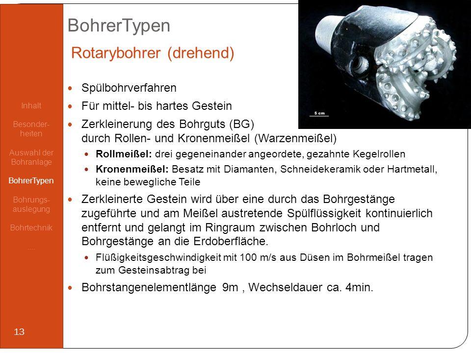 BohrerTypen Spülbohrverfahren Für mittel- bis hartes Gestein Zerkleinerung des Bohrguts (BG) durch Rollen- und Kronenmeißel (Warzenmeißel) Rollmeißel: