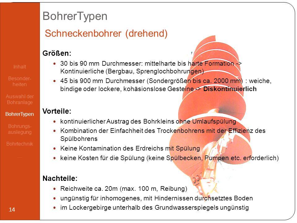 BohrerTypen Größen: 30 bis 90 mm Durchmesser: mittelharte bis harte Formation -> Kontinuierliche (Bergbau, Sprenglochbohrungen) 45 bis 900 mm Durchmes