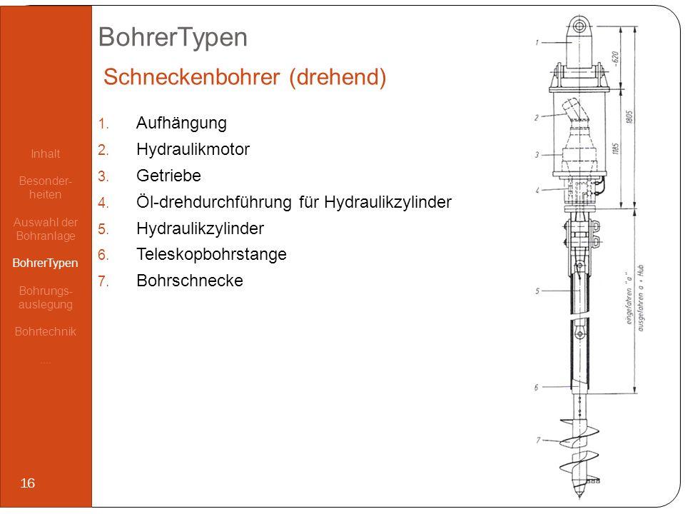 BohrerTypen 1. Aufhängung 2. Hydraulikmotor 3. Getriebe 4. Öl-drehdurchführung für Hydraulikzylinder 5. Hydraulikzylinder 6. Teleskopbohrstange 7. Boh