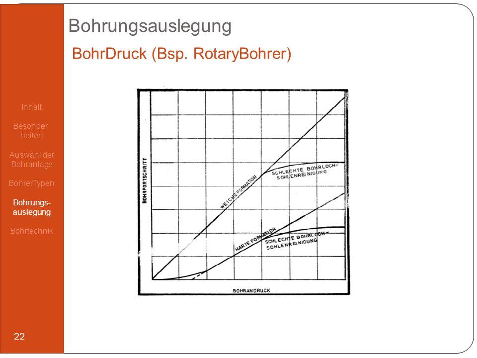 BohrDruck (Bsp. RotaryBohrer) Bohrungsauslegung Inhalt Besonder- heiten Auswahl der Bohranlage BohrerTypen Bohrungs- auslegung Bohrtechnik.... 22