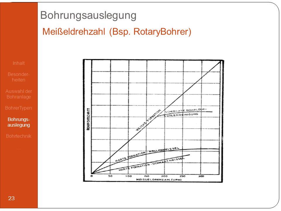 Meißeldrehzahl (Bsp. RotaryBohrer) Bohrungsauslegung Inhalt Besonder- heiten Auswahl der Bohranlage BohrerTypen Bohrungs- auslegung Bohrtechnik.... 23
