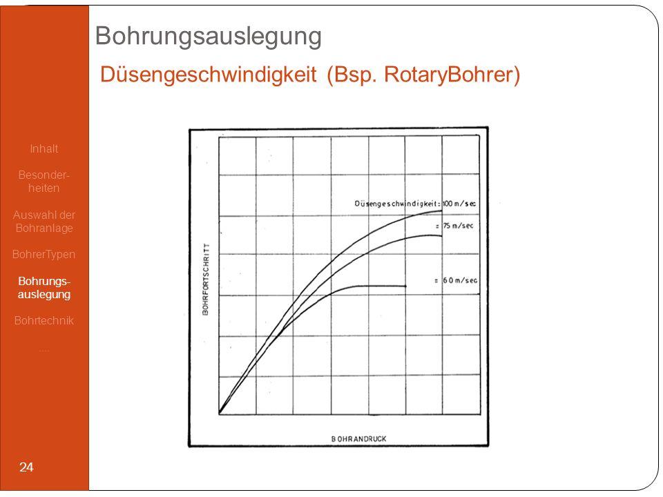 Düsengeschwindigkeit (Bsp. RotaryBohrer) Bohrungsauslegung Inhalt Besonder- heiten Auswahl der Bohranlage BohrerTypen Bohrungs- auslegung Bohrtechnik.