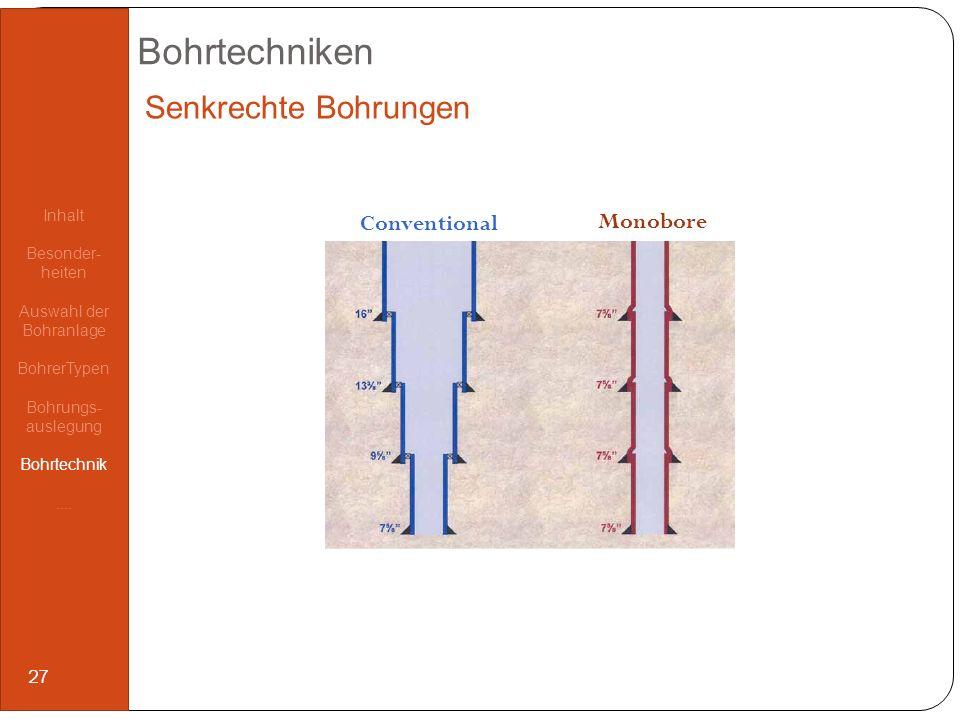 Bohrtechniken Senkrechte Bohrungen Conventional Monobore Inhalt Besonder- heiten Auswahl der Bohranlage BohrerTypen Bohrungs- auslegung Bohrtechnik...