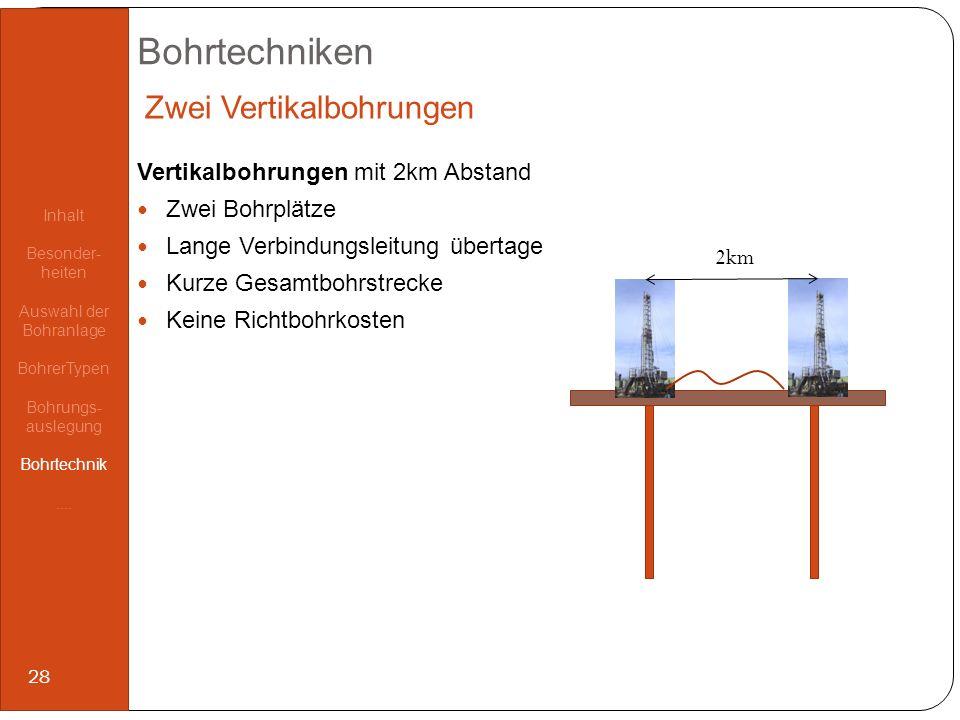 Bohrtechniken Vertikalbohrungen mit 2km Abstand Zwei Bohrplätze Lange Verbindungsleitung übertage Kurze Gesamtbohrstrecke Keine Richtbohrkosten Zwei V