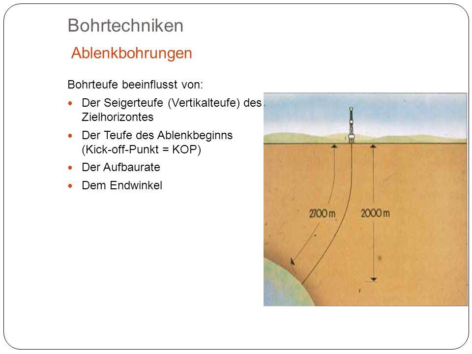 Bohrtechniken Bohrteufe beeinflusst von: Der Seigerteufe (Vertikalteufe) des Zielhorizontes Der Teufe des Ablenkbeginns (Kick-off-Punkt = KOP) Der Auf