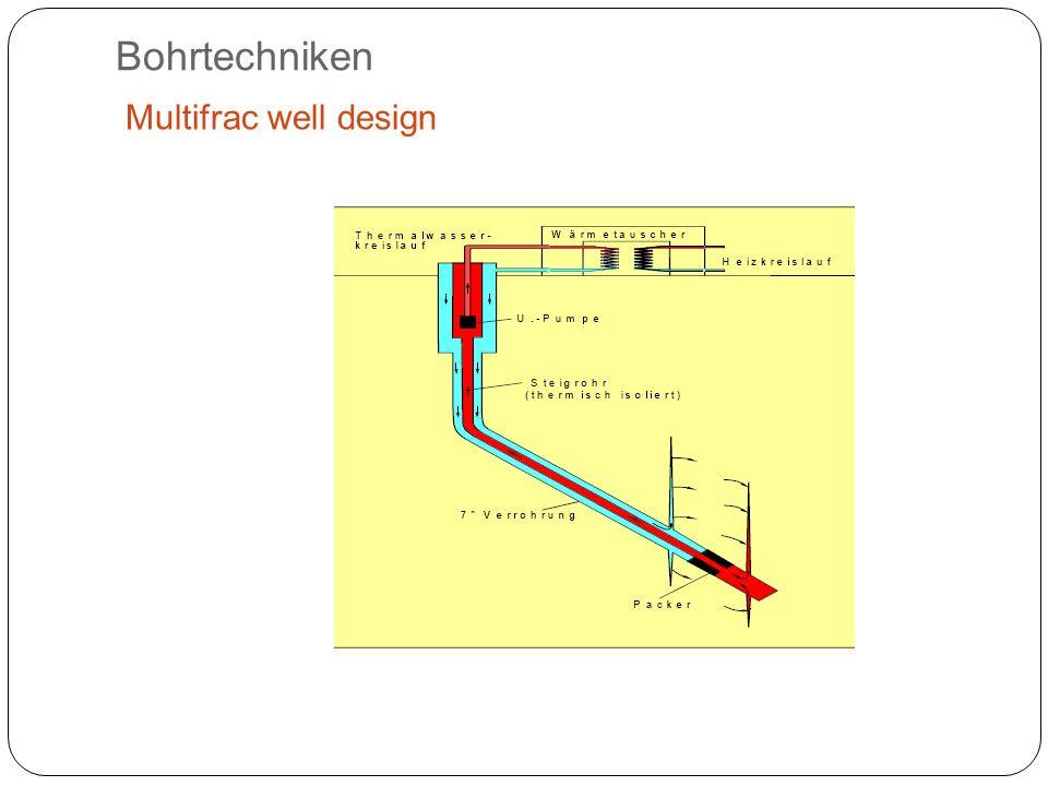Bohrtechniken Multifrac well design