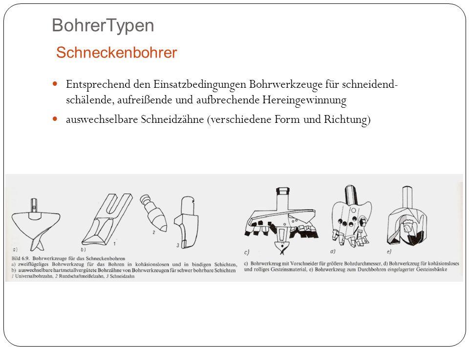 BohrerTypen Schneckenbohrer Entsprechend den Einsatzbedingungen Bohrwerkzeuge für schneidend- schälende, aufreißende und aufbrechende Hereingewinnung