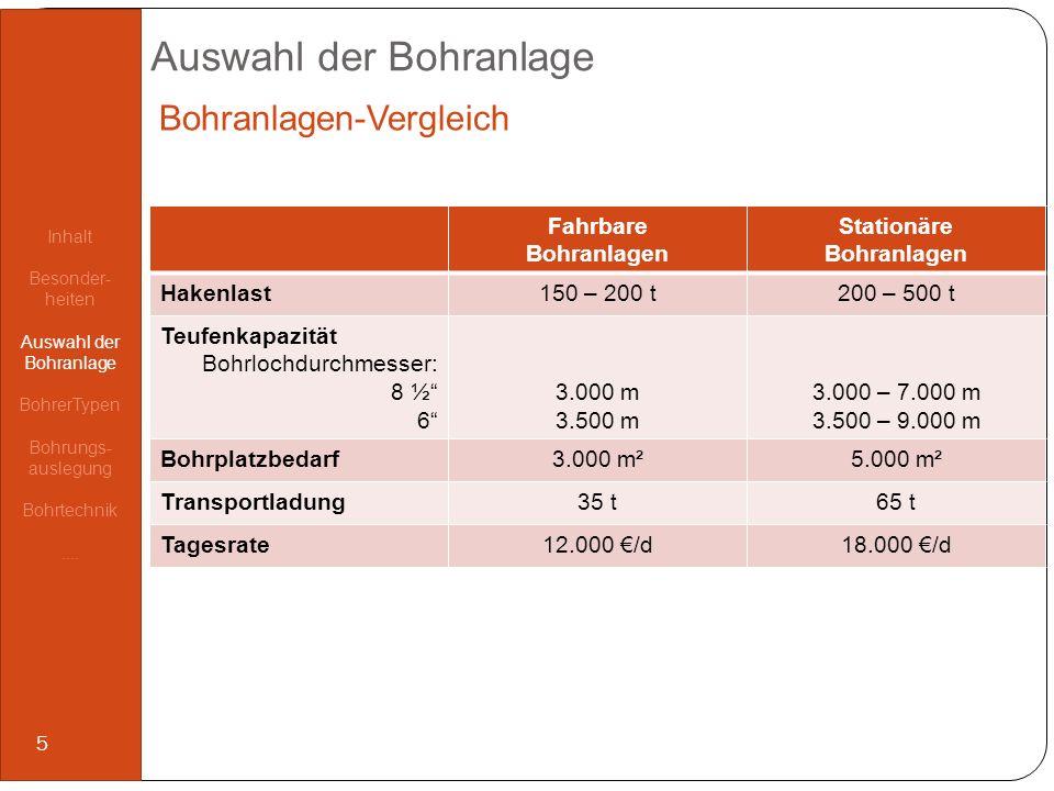 Auswahl der Bohranlage Fahrbare Bohranlagen Stationäre Bohranlagen Hakenlast150 – 200 t200 – 500 t Teufenkapazität Bohrlochdurchmesser: 8 ½ 6 3.000 m