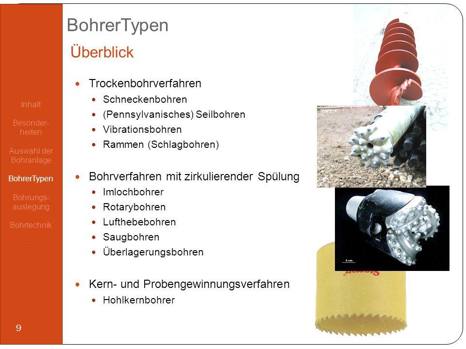 BohrerTypen Schlagwerkzeug auf dem Bohrer montiert Schläge werden durch das Bohrgestänge übertragen Vorteil Sehr schnell im harten Gestein Geringe Betriebskosten Nachteil Max.