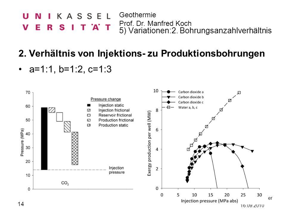 Geothermie Prof. Dr. Manfred Koch Florian Werner 16.09.2010 2. Verhältnis von Injektions- zu Produktionsbohrungen a=1:1, b=1:2, c=1:3 14 5) Variatione