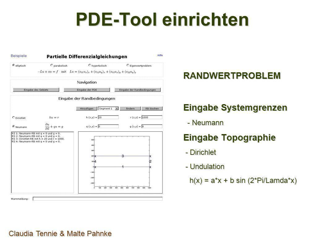PDE-Tool einrichten RANDWERTPROBLEM Eingabe Systemgrenzen - Neumann - Neumann Eingabe Topographie - Dirichlet - Dirichlet - Undulation - Undulation h(