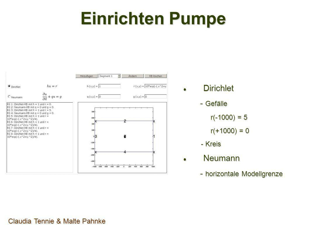 Einrichten Pumpe Dirichlet Dirichlet - Gefälle - Gefälle r(-1000) = 5 r(-1000) = 5 r(+1000) = 0 r(+1000) = 0 - Kreis - Kreis Neumann Neumann - horizon