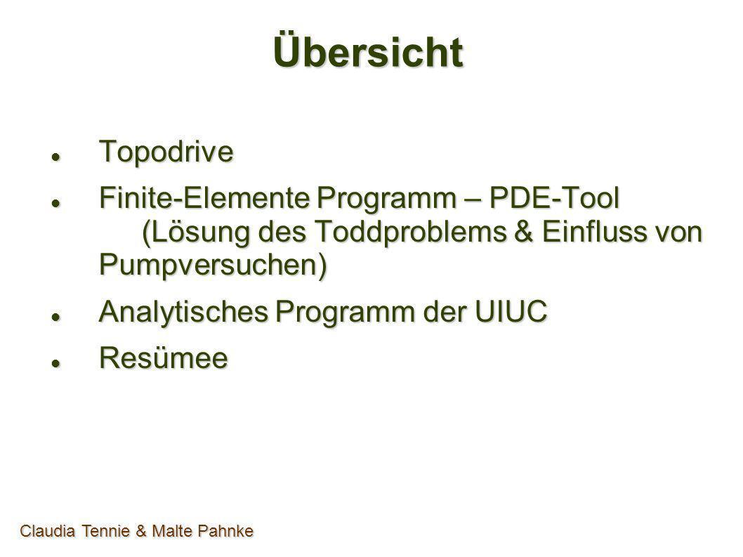 UIUC Programm V f = 0,0009 m/h Porosität = 20 %Q = variabel [m/h] Claudia Tennie & Malte Pahnke