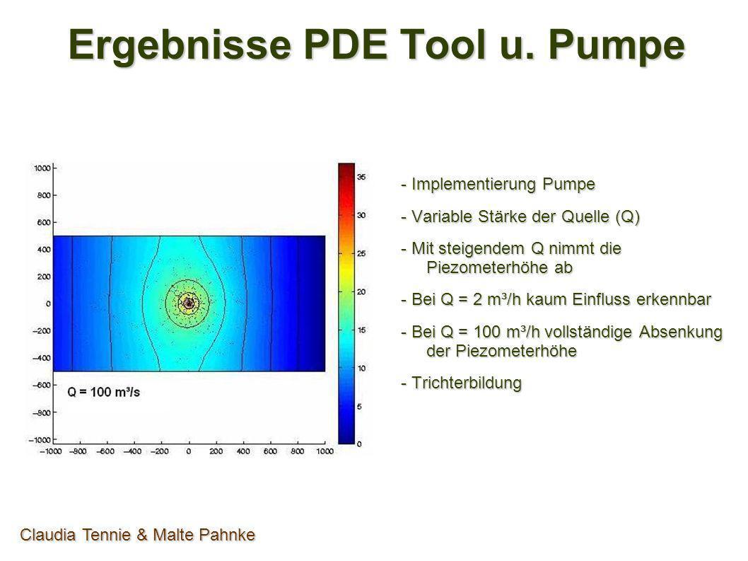 Ergebnisse PDE Tool u. Pumpe Ergebnisse PDE Tool u. Pumpe - Implementierung Pumpe - Variable Stärke der Quelle (Q) - Mit steigendem Q nimmt die Piezom