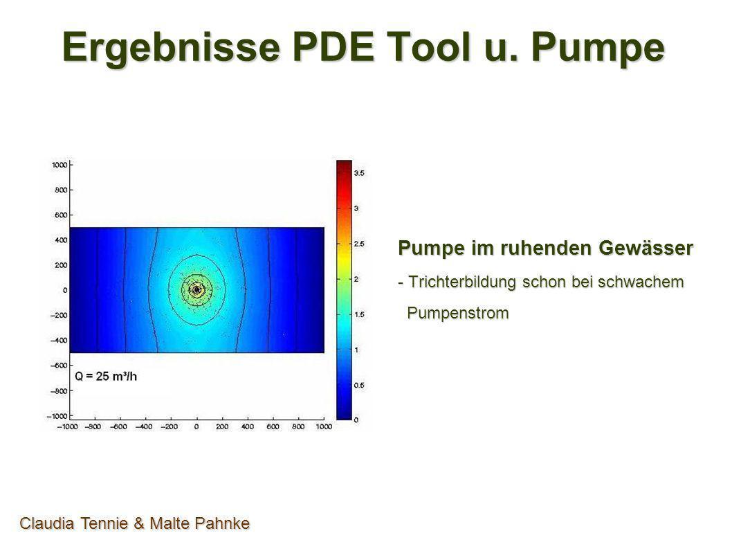 Ergebnisse PDE Tool u. Pumpe Pumpe im ruhenden Gewässer - Trichterbildung schon bei schwachem Pumpenstrom Pumpenstrom Claudia Tennie & Malte Pahnke