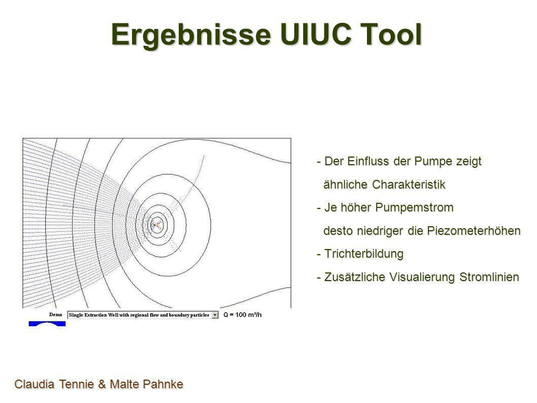 Ergebnisse UIUC Tool - Der Einfluss der Pumpe zeigt ähnliche Charakteristik ähnliche Charakteristik - Je höher Pumpemstrom desto niedriger die Piezome