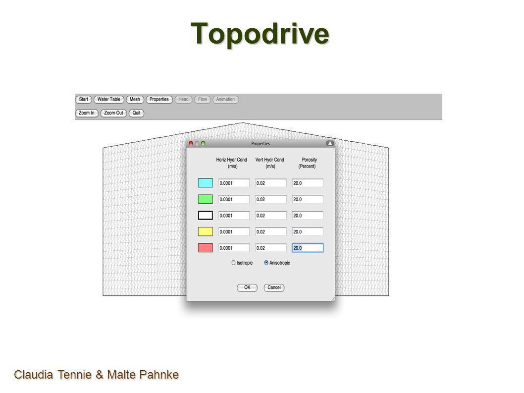 Ergebnis Topodrive Claudia Tennie & Malte Pahnke - Homogener Untergrund - kf-Wert von 1,0E-4 - n-Wert von 20% - Fließdauer Wasserscheide- Fluss beträgt ca.
