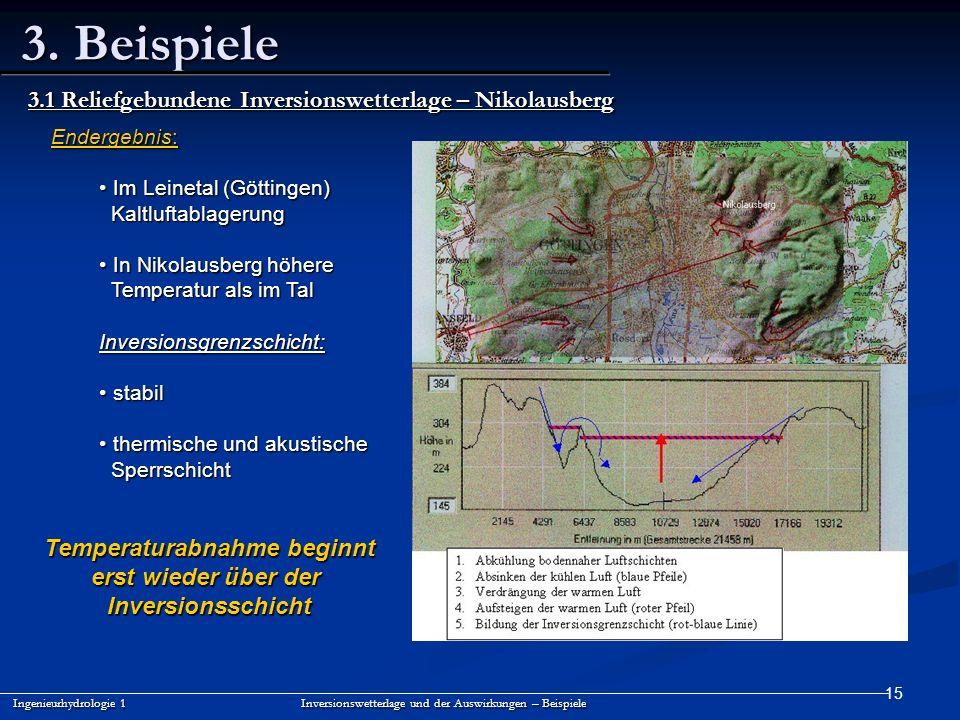 15 3. Beispiele Ingenieurhydrologie 1 Inversionswetterlage und der Auswirkungen – Beispiele Endergebnis: Im Leinetal (Göttingen) Im Leinetal (Göttinge