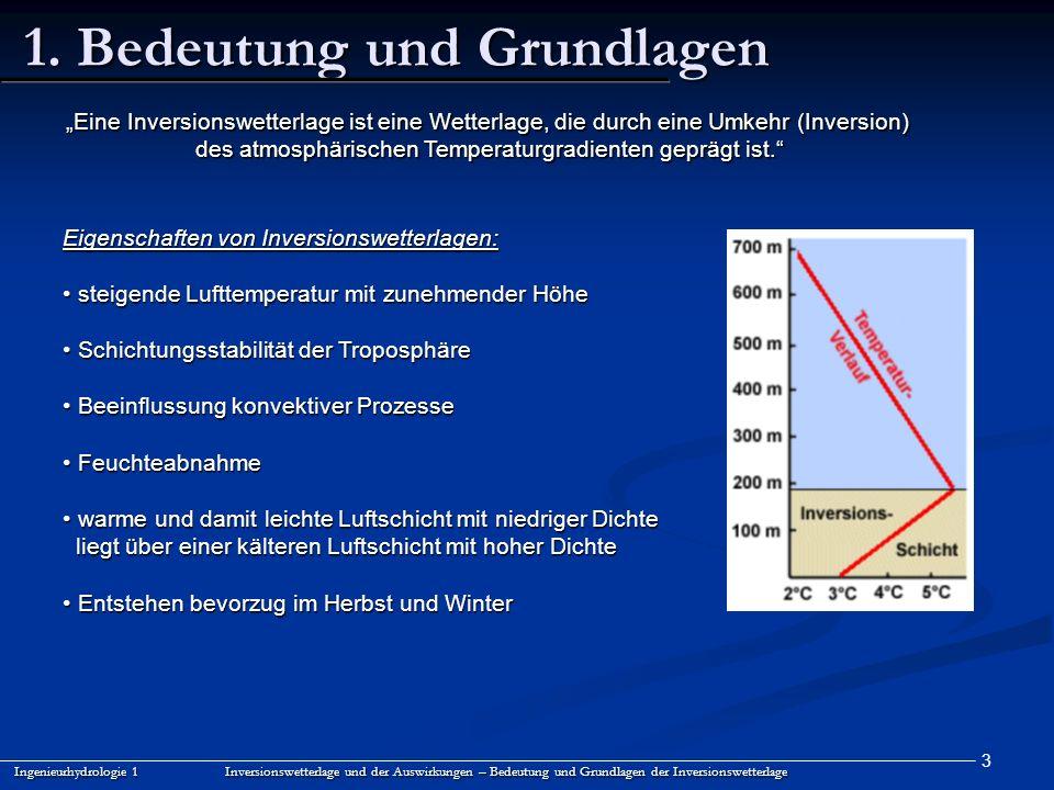 3 1. Bedeutung und Grundlagen Ingenieurhydrologie 1 Inversionswetterlage und der Auswirkungen – Bedeutung und Grundlagen der Inversionswetterlage Eine