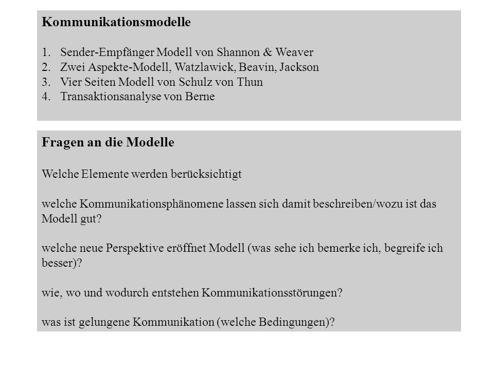 Fragen an die Modelle Welche Elemente werden berücksichtigt welche Kommunikationsphänomene lassen sich damit beschreiben/wozu ist das Modell gut? welc