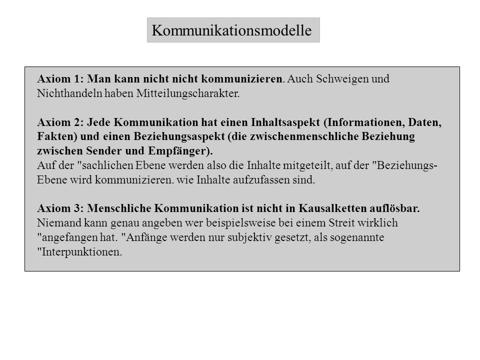 Kommunikationsmodelle Axiom 1: Man kann nicht nicht kommunizieren. Auch Schweigen und Nichthandeln haben Mitteilungscharakter. Axiom 2: Jede Kommunika