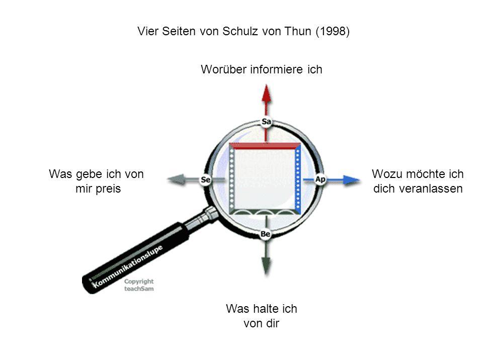 Worüber informiere ich Wozu möchte ich dich veranlassen Was gebe ich von mir preis Was halte ich von dir Vier Seiten von Schulz von Thun (1998)
