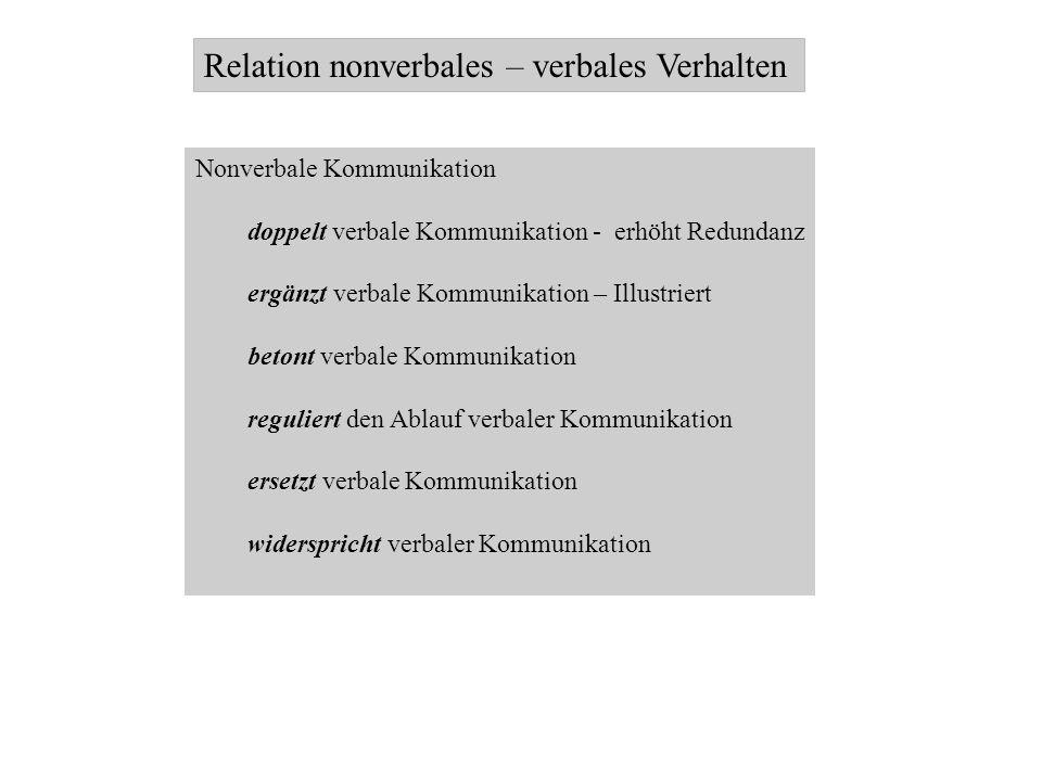 Relation nonverbales – verbales Verhalten Nonverbale Kommunikation doppelt verbale Kommunikation - erhöht Redundanz ergänzt verbale Kommunikation – Il